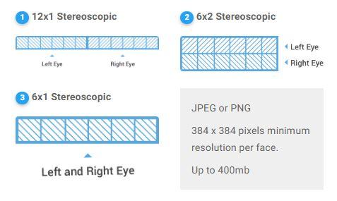 stereoscopic monoscopic